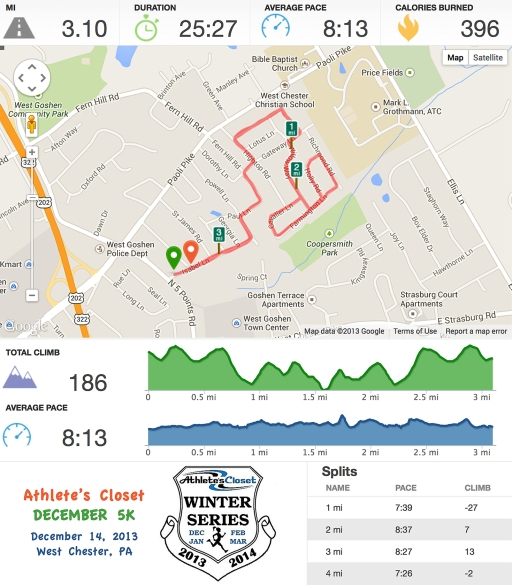 Athlete's Closet Dec. 5K Runkeeper Stats