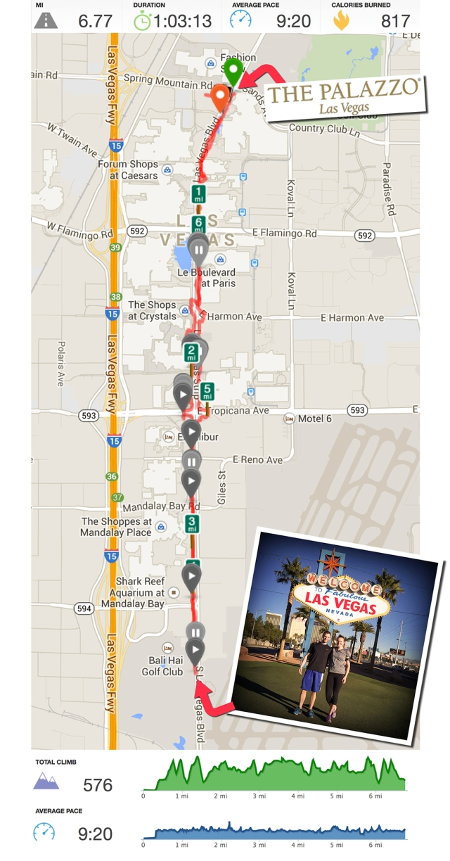 Runkeeper Stats for our Las Vegas Sign Run