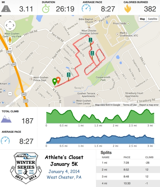 Runkeeper Stats Athlete's Closet January 5K