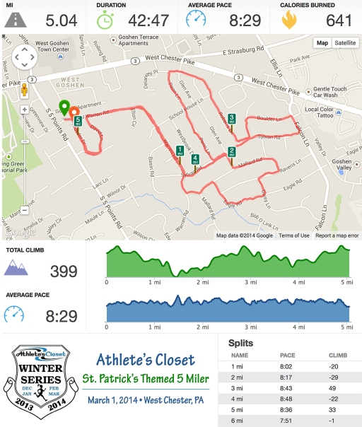 AC 5 mile Runkeeper