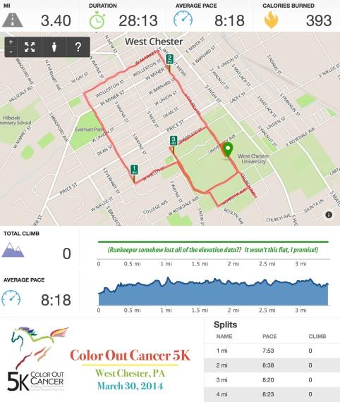 Runkeeper CoC 5K
