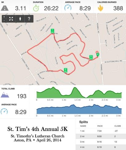 St Tim's 5K Runkeeper