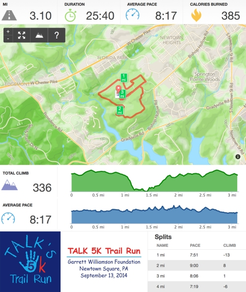 Talk 5K Runkeeper Stats