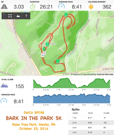 Bark in the Park Runkeeper