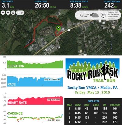 Rocky Run 5K
