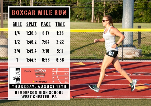 Boxcar Mile Stats_