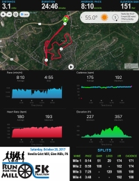 Run for the Mill 5K Stats_